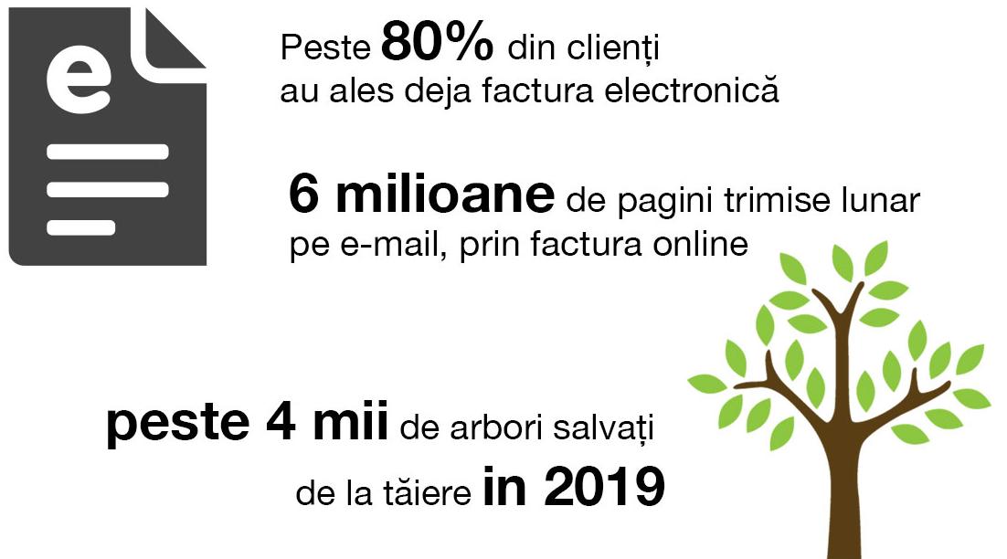 infografic-einvoice