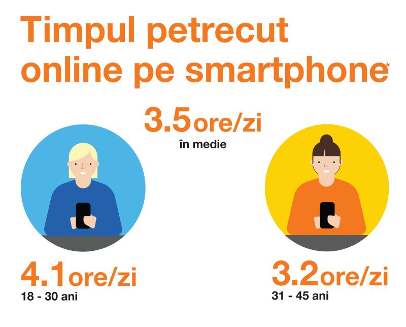 infografic_dispozitive_1a-1