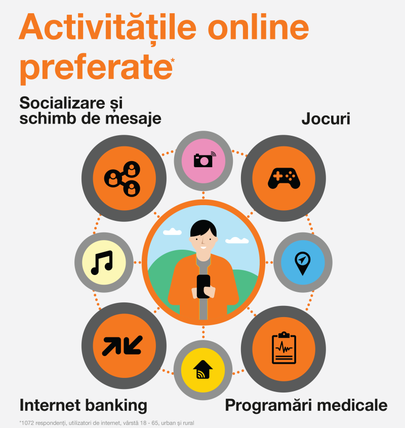 infografic_dispozitive_2a-1