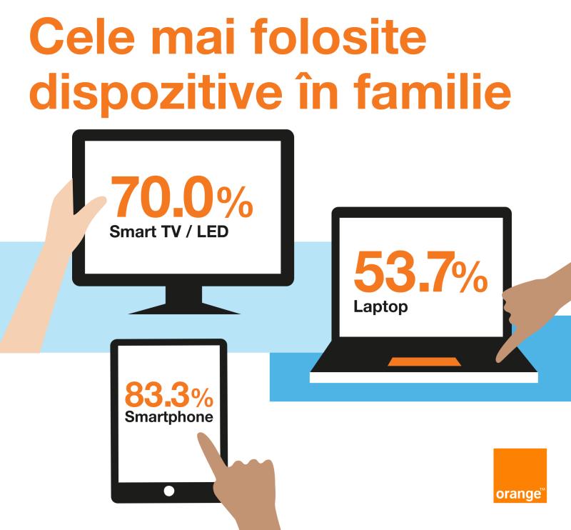 infografic_dispozitive_3a-1