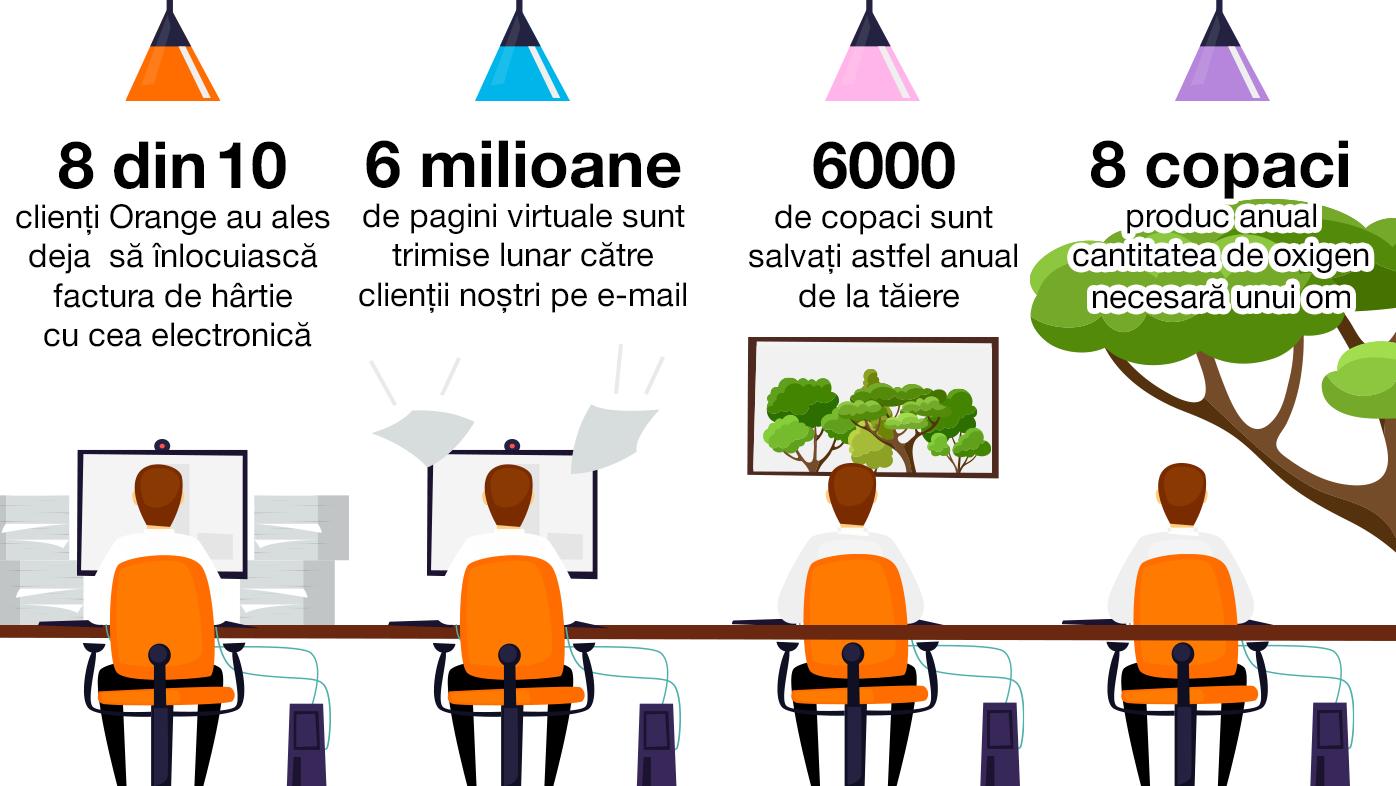 Infografic_e-invoice-2